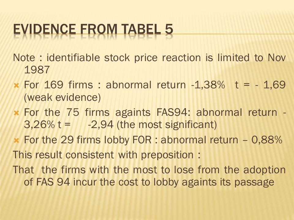 Note : identifiable stock price reaction is limited to Nov 1987  For 169 firms : abnormal return -1,38% t = - 1,69 (weak evidence)  For the 75 firms