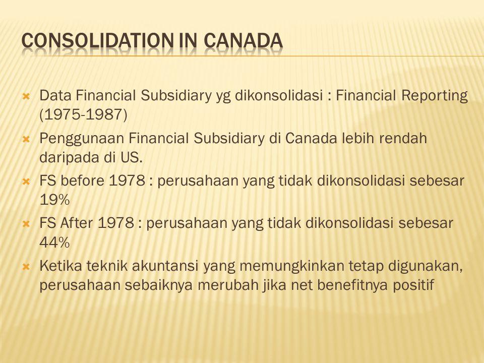  Data Financial Subsidiary yg dikonsolidasi : Financial Reporting (1975-1987)  Penggunaan Financial Subsidiary di Canada lebih rendah daripada di US.