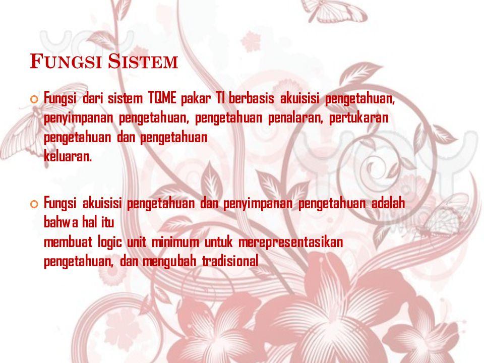 F UNGSI S ISTEM Fungsi dari sistem TQME pakar TI berbasis akuisisi pengetahuan, penyimpanan pengetahuan, pengetahuan penalaran, pertukaran pengetahuan