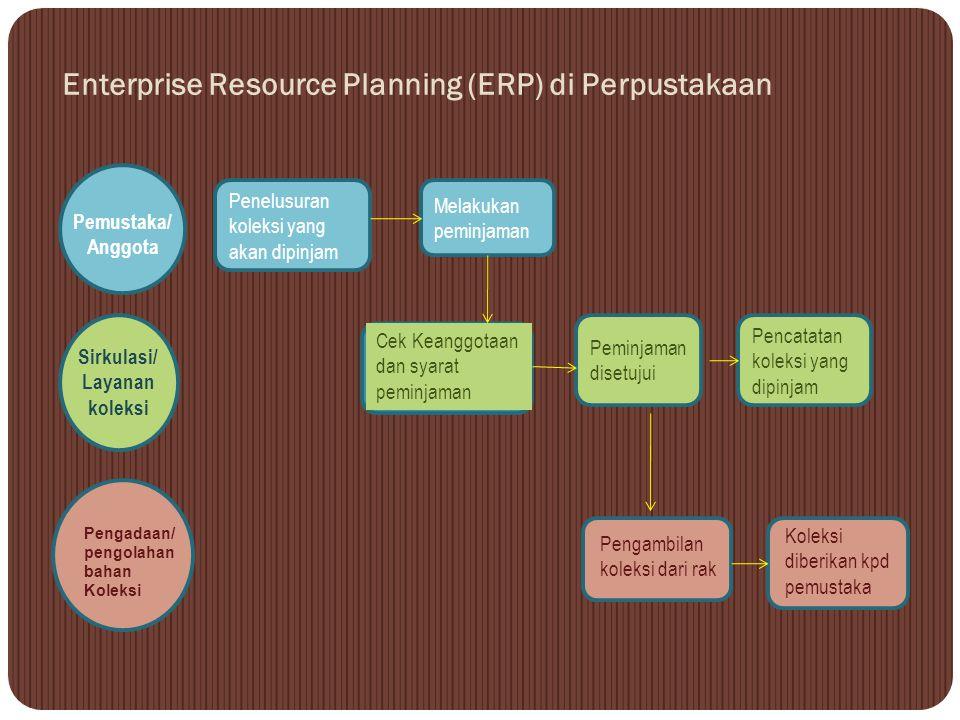 14. SOLUSI PERMASALAHAN Penerapan teknologi informasi: 1. Enterprise Resource Planning (ERP) 2. perancangan sistem perpustakaan digital 3. Knowledge M