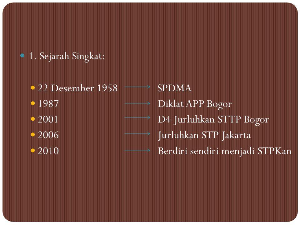 Magister Teknologi Informasi untuk Perpustakaan Sekolah Pasca Sarjana IPB 2009 Disusun oleh Dadan Syachrulramdhani – G652080135 Alfa Husna – G65208005