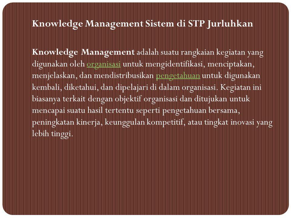 """5. Uji coba pemakaian sistem - Install sistem secara keseluruhan; - Studi sistem (post implementation review); - Memperbaiki kesalahan """"error sistem"""""""