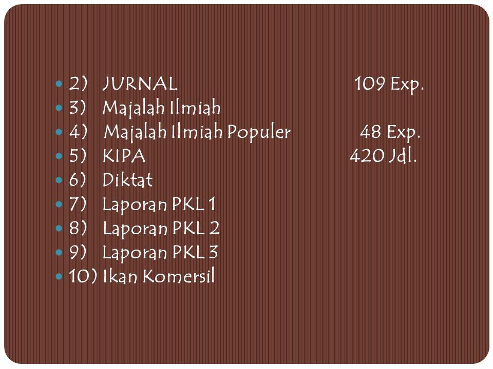 2) JURNAL 109 Exp.3) Majalah Ilmiah 4) Majalah Ilmiah Populer 48 Exp.