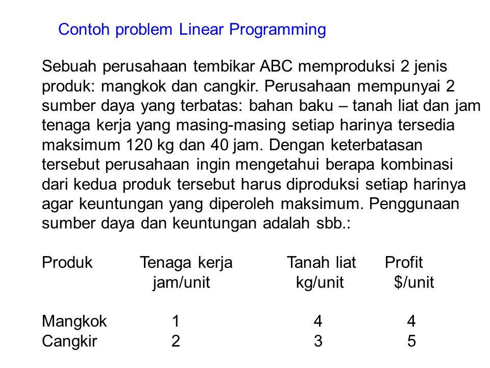 Sebuah perusahaan tembikar ABC memproduksi 2 jenis produk: mangkok dan cangkir. Perusahaan mempunyai 2 sumber daya yang terbatas: bahan baku – tanah l