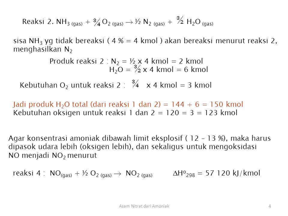 Asam Nitrat dari Amoniak5 Jika amoniak yang digunakan sebagai umpan konsentrasinya 11 %, maka udara yang dipasok : kmol Komposisi udara, O 2 = 21 % ; N 2 = 79 % jadi, oksigen yg dipasok = kmol nitrogen = kmol Oksigen yg tidak bereaksi = 191 – 123 = 68 kmol Nitrogen di aliran keluar : 718 + 2 = 720 kmol produk reaksi 2.