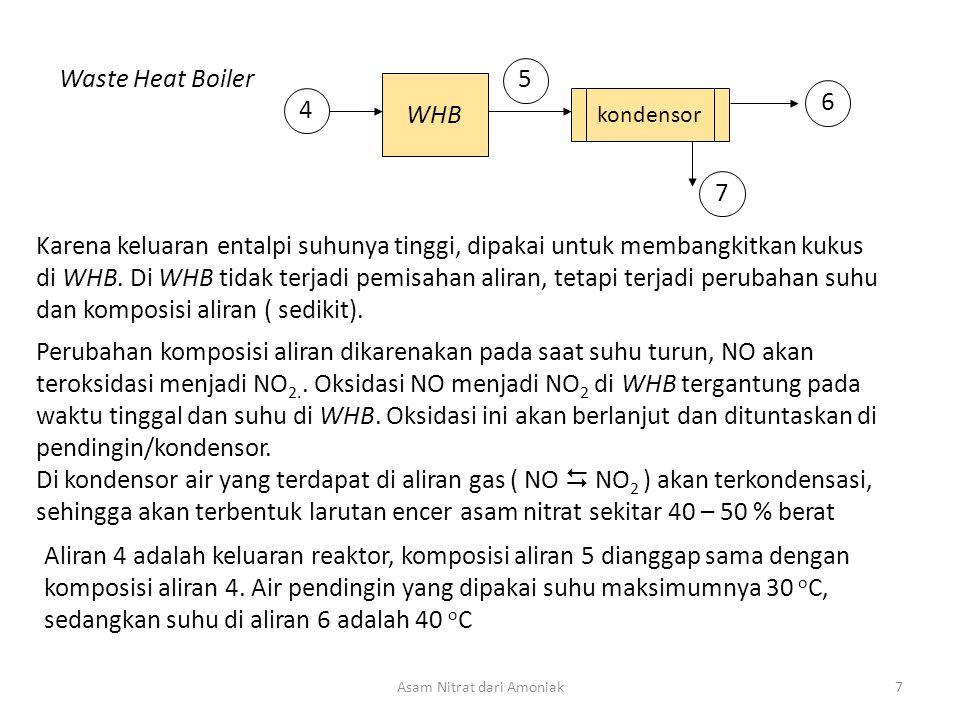 Asam Nitrat dari Amoniak7 Waste Heat Boiler Karena keluaran entalpi suhunya tinggi, dipakai untuk membangkitkan kukus di WHB. Di WHB tidak terjadi pem