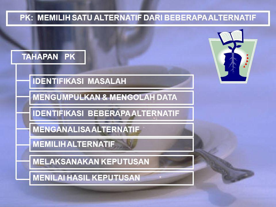 PK: MEMILIH SATU ALTERNATIF DARI BEBERAPA ALTERNATIF TAHAPAN PK IDENTIFIKASI MASALAH MENGUMPULKAN & MENGOLAH DATA IDENTIFIKASI BEBERAPA ALTERNATIF MEN
