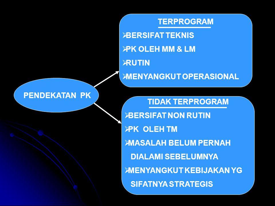 PENDEKATAN PK TERPROGRAM  BERSIFAT TEKNIS  PK OLEH MM & LM  RUTIN  MENYANGKUT OPERASIONAL TIDAK TERPROGRAM  BERSIFAT NON RUTIN  PK OLEH TM  MAS