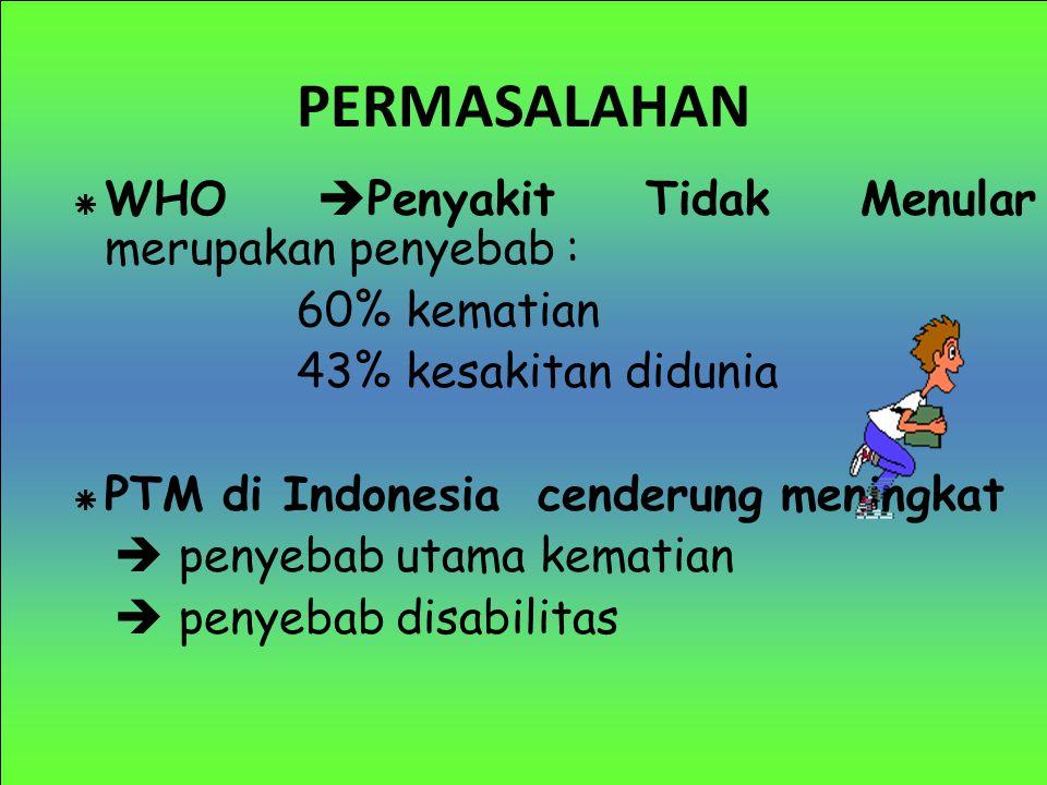 PERMASALAHAN  WHO  Penyakit Tidak Menular merupakan penyebab : 60% kematian 43% kesakitan didunia  PTM di Indonesia cenderung meningkat  penyebab