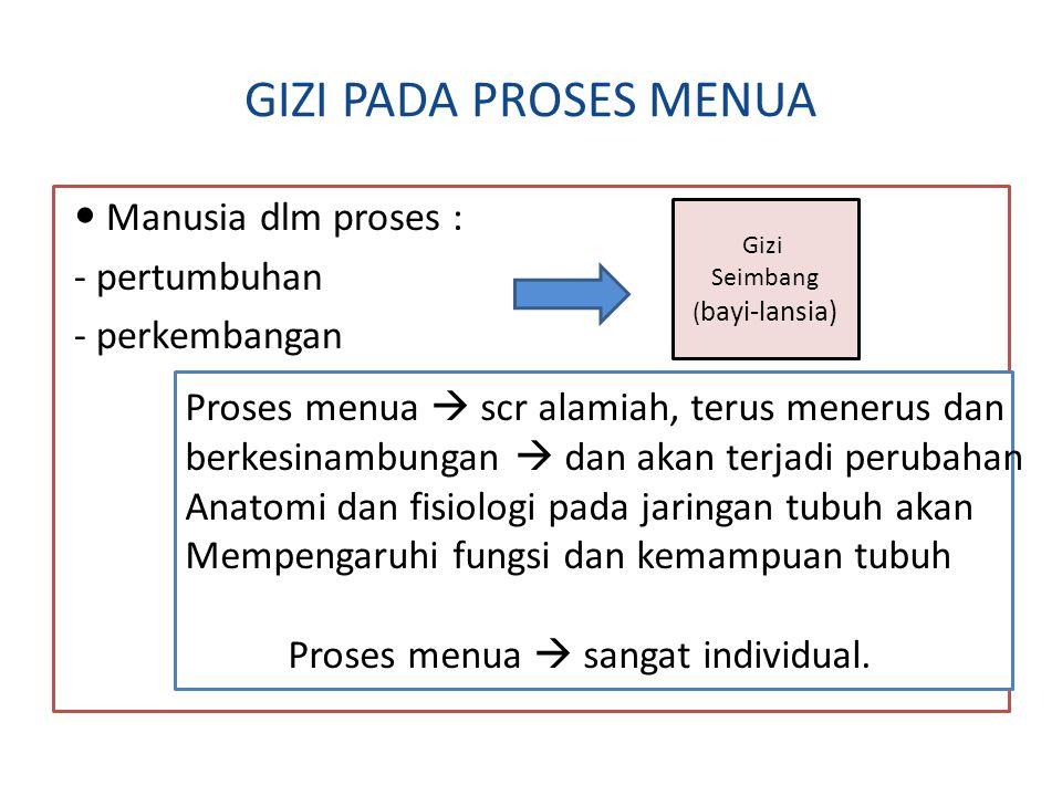 GIZI PADA PROSES MENUA Manusia dlm proses : - pertumbuhan - perkembangan Gizi Seimbang ( bayi-lansia) Proses menua  scr alamiah, terus menerus dan be