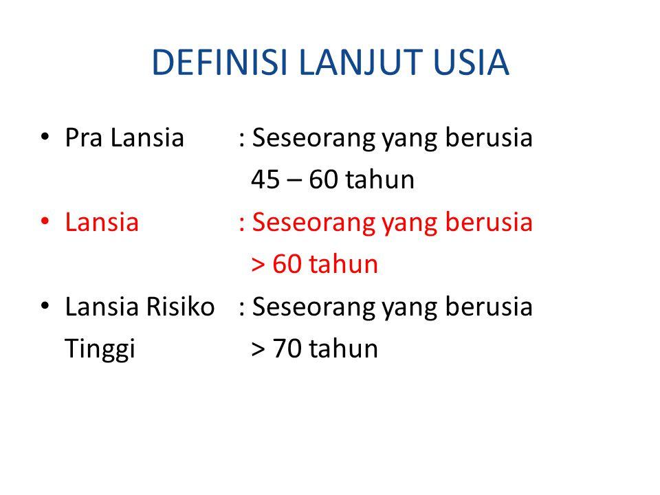 DEFINISI LANJUT USIA Pra Lansia: Seseorang yang berusia 45 – 60 tahun Lansia: Seseorang yang berusia > 60 tahun Lansia Risiko: Seseorang yang berusia