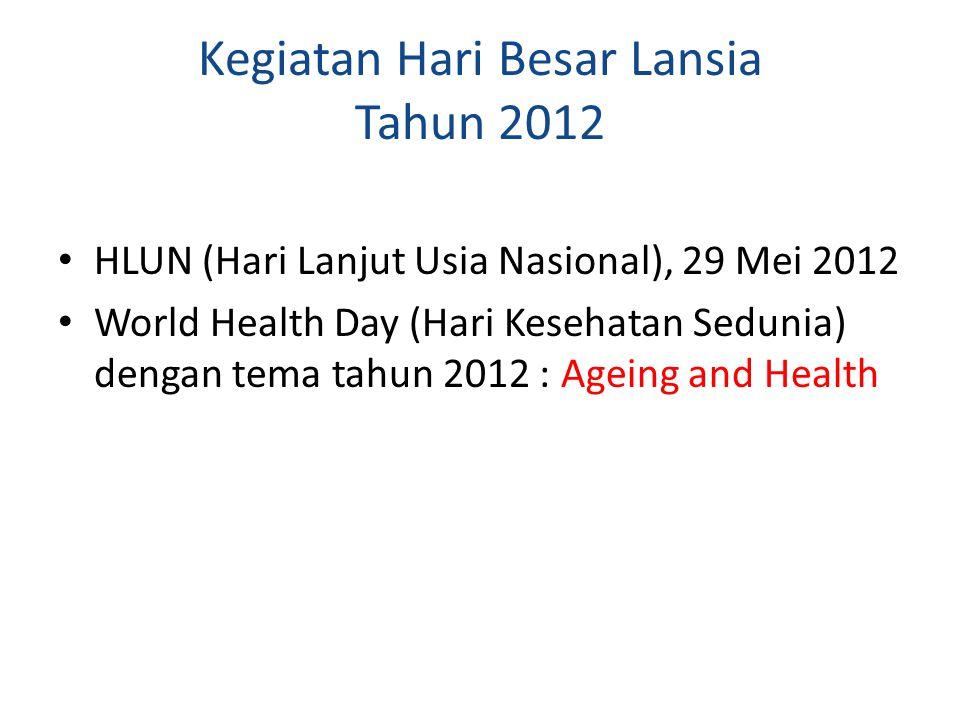 Kegiatan Hari Besar Lansia Tahun 2012 HLUN (Hari Lanjut Usia Nasional), 29 Mei 2012 World Health Day (Hari Kesehatan Sedunia) dengan tema tahun 2012 :