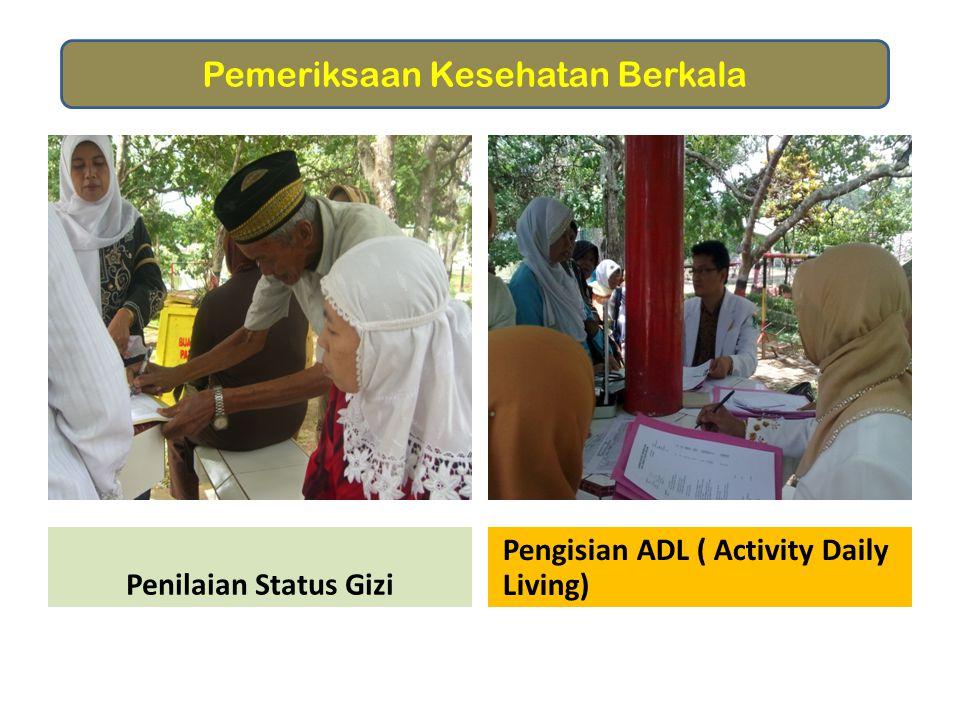 Penilaian Status Gizi Pengisian ADL ( Activity Daily Living) Pemeriksaan Kesehatan Berkala
