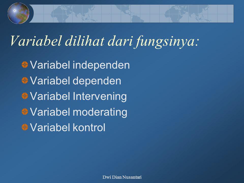 Definisi Variabel Independen adalah variabel yang menjadi sebab atau berubahnya suatu variabel lain (variabel dependen) Variabel Dependen adalah variabel yang dipengaruhi atau menjadi akibat karena adanya variabel lain (variabel independen) Variabel intervening adalah variabel yang menjadi media pada suatu hubungan antara variabel bebas dengan variabel terikat Dwi Dian Nusantari