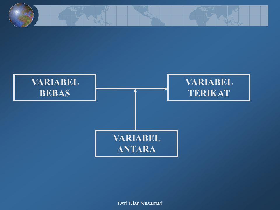 Dwi Dian Nusantari Variabel dilihat dari Skala Nilainya Variabel Kategoris / Variabel Kualitatif yaitu variabel yang memiliki nilai berdasarkan kategori tertentu (skala nominal) Contoh: Sikap:Baik-buruk, Variabel Dimensi / Variabel Kuantitatif yaitu variabel yang memiliki kumpulan nilai yang teratur dalam kisaran tertentu.