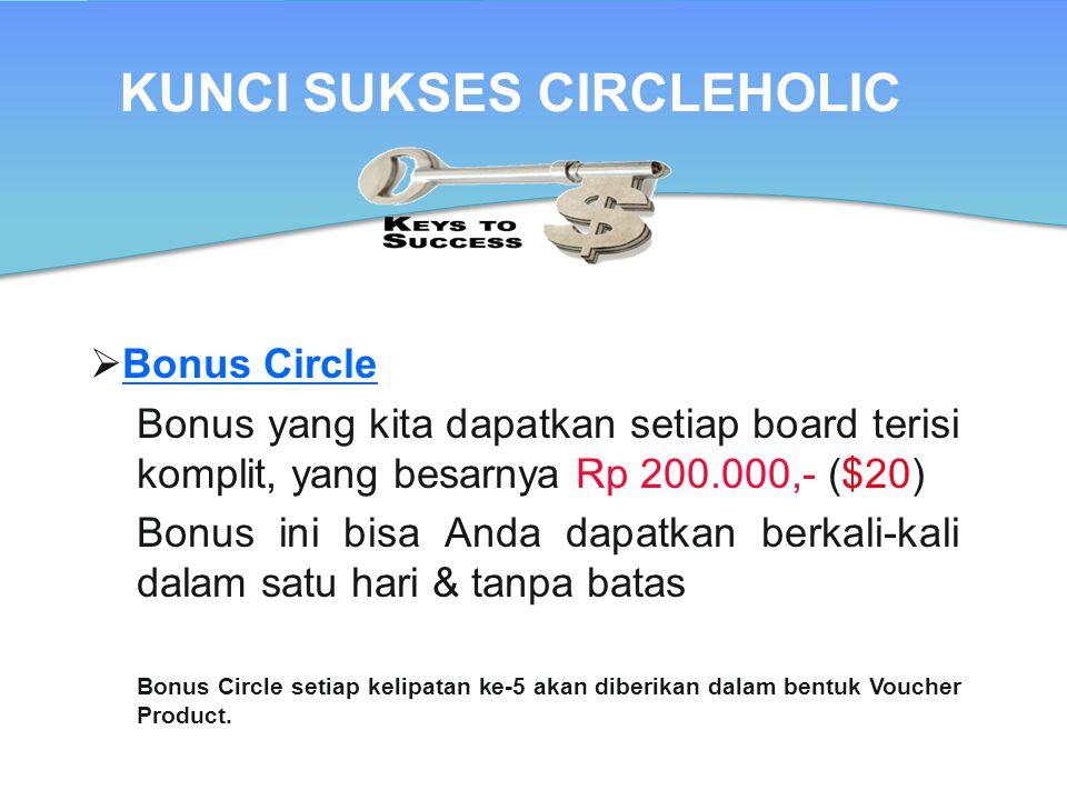 KUNCI SUKSES CIRCLEHOLIC  Bonus Circle Bonus yang kita dapatkan setiap board terisi komplit, yang besarnya Rp 200.000,- ($20) Bonus ini bisa Anda dapatkan berkali-kali dalam satu hari & tanpa batas Bonus Circle setiap kelipatan ke-5 akan diberikan dalam bentuk Voucher Product.