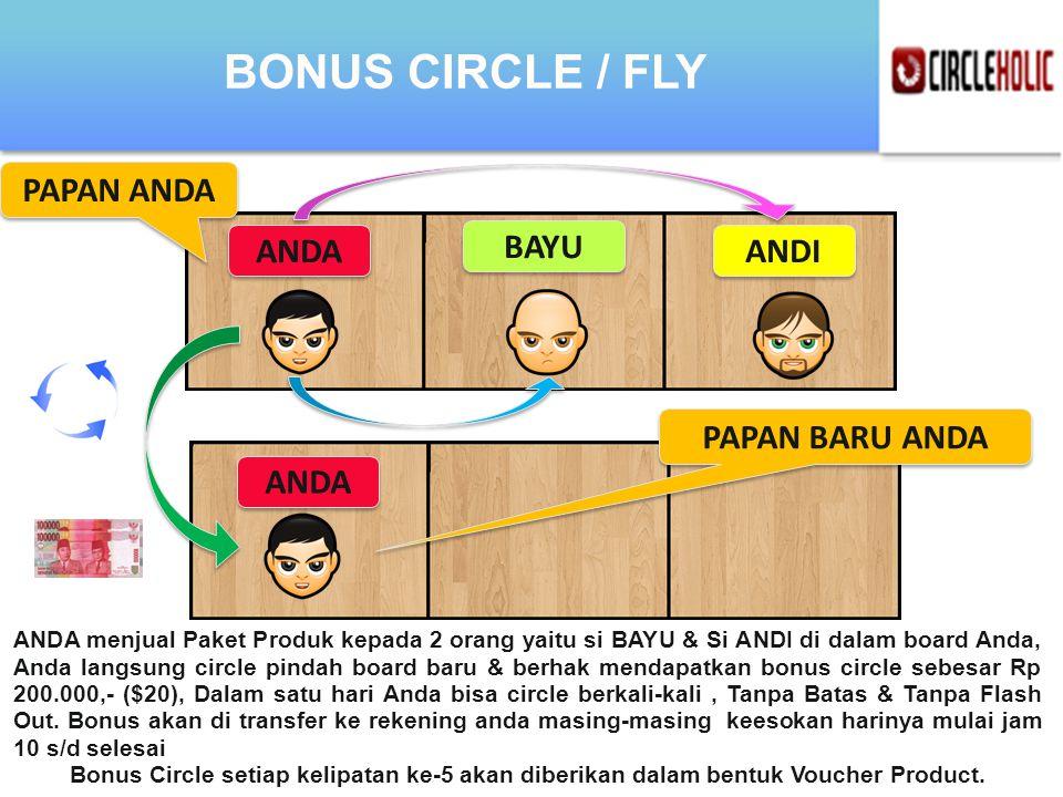 BONUS CIRCLE / FLY ANDA menjual Paket Produk kepada 2 orang yaitu si BAYU & Si ANDI di dalam board Anda, Anda langsung circle pindah board baru & berh