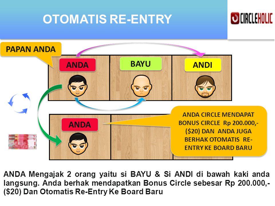 OTOMATIS RE-ENTRY ANDA Mengajak 2 orang yaitu si BAYU & Si ANDI di bawah kaki anda langsung.