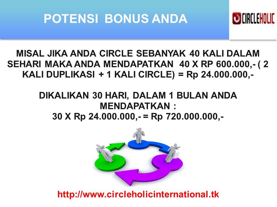 POTENSI BONUS ANDA MISAL JIKA ANDA CIRCLE SEBANYAK 40 KALI DALAM SEHARI MAKA ANDA MENDAPATKAN 40 X RP 600.000,- ( 2 KALI DUPLIKASI + 1 KALI CIRCLE) = Rp 24.000.000,- DIKALIKAN 30 HARI, DALAM 1 BULAN ANDA MENDAPATKAN : 30 X Rp 24.000.000,- = Rp 720.000.000,- http://www.circleholicinternational.tk