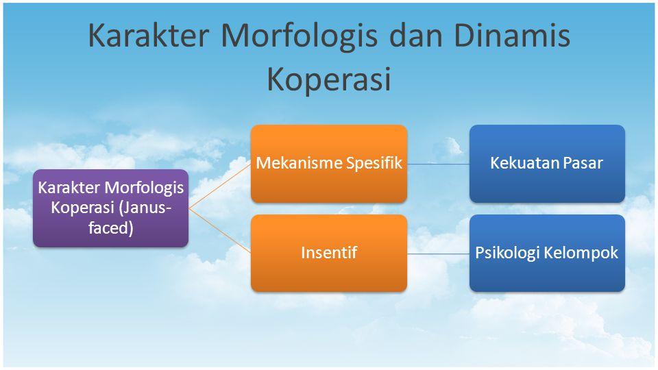Karakter Morfologis dan Dinamis Koperasi Karakter Morfologis Koperasi (Janus- faced) Mekanisme SpesifikKekuatan PasarInsentifPsikologi Kelompok
