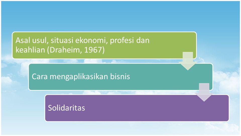 Asal usul, situasi ekonomi, profesi dan keahlian (Draheim, 1967) Cara mengaplikasikan bisnis Solidaritas