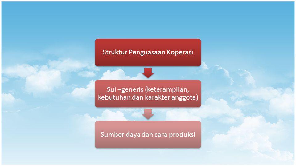 Struktur Penguasaan Koperasi Sui –generis (keterampilan, kebutuhan dan karakter anggota) Sumber daya dan cara produksi