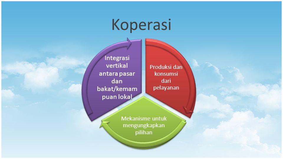 Koperasi Produksi dan konsumsi dari pelayanan Mekanisme untuk mengungkapkan pilihan Integrasi vertikal antara pasar dan bakat/kemam puan lokal
