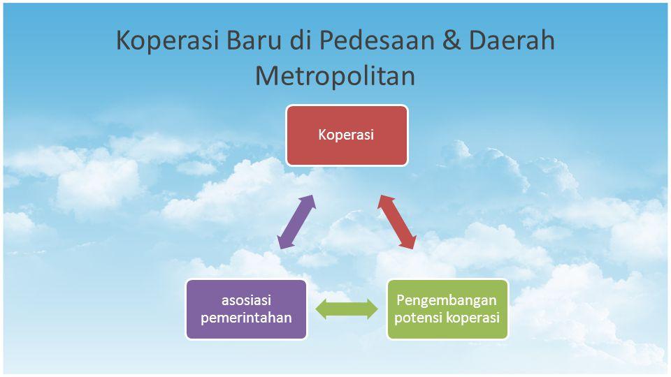 Koperasi Baru di Pedesaan & Daerah Metropolitan Koperasi Pengembangan potensi koperasi asosiasi pemerintahan
