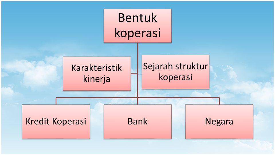 Bentuk koperasi Kredit KoperasiBankNegara Karakteristik kinerja Sejarah struktur koperasi
