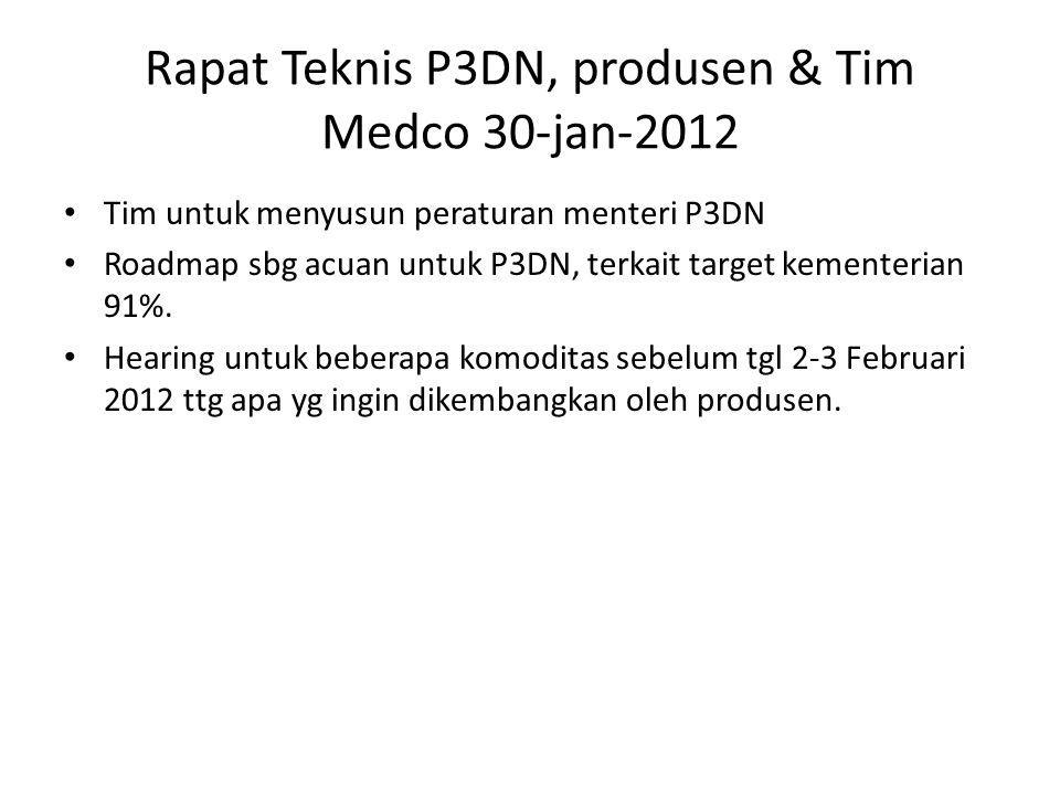 Rapat Teknis P3DN, produsen & Tim Medco 30-jan-2012 Tim untuk menyusun peraturan menteri P3DN Roadmap sbg acuan untuk P3DN, terkait target kementerian