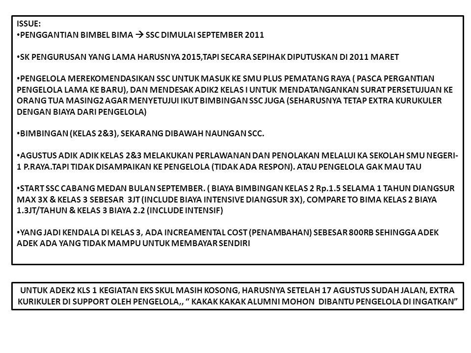 ISSUE: PENGGANTIAN BIMBEL BIMA  SSC DIMULAI SEPTEMBER 2011 SK PENGURUSAN YANG LAMA HARUSNYA 2015,TAPI SECARA SEPIHAK DIPUTUSKAN DI 2011 MARET PENGELOLA MEREKOMENDASIKAN SSC UNTUK MASUK KE SMU PLUS PEMATANG RAYA ( PASCA PERGANTIAN PENGELOLA LAMA KE BARU), DAN MENDESAK ADIK2 KELAS I UNTUK MENDATANGANKAN SURAT PERSETUJUAN KE ORANG TUA MASING2 AGAR MENYETUJUI IKUT BIMBINGAN SSC JUGA (SEHARUSNYA TETAP EXTRA KURUKULER DENGAN BIAYA DARI PENGELOLA) BIMBINGAN (KELAS 2&3), SEKARANG DIBAWAH NAUNGAN SCC.