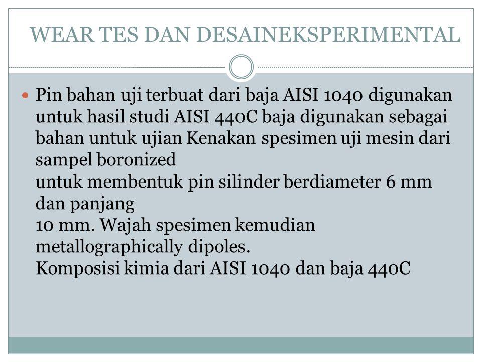 WEAR TES DAN DESAINEKSPERIMENTAL Pin bahan uji terbuat dari baja AISI 1040 digunakan untuk hasil studi AISI 440C baja digunakan sebagai bahan untuk uj