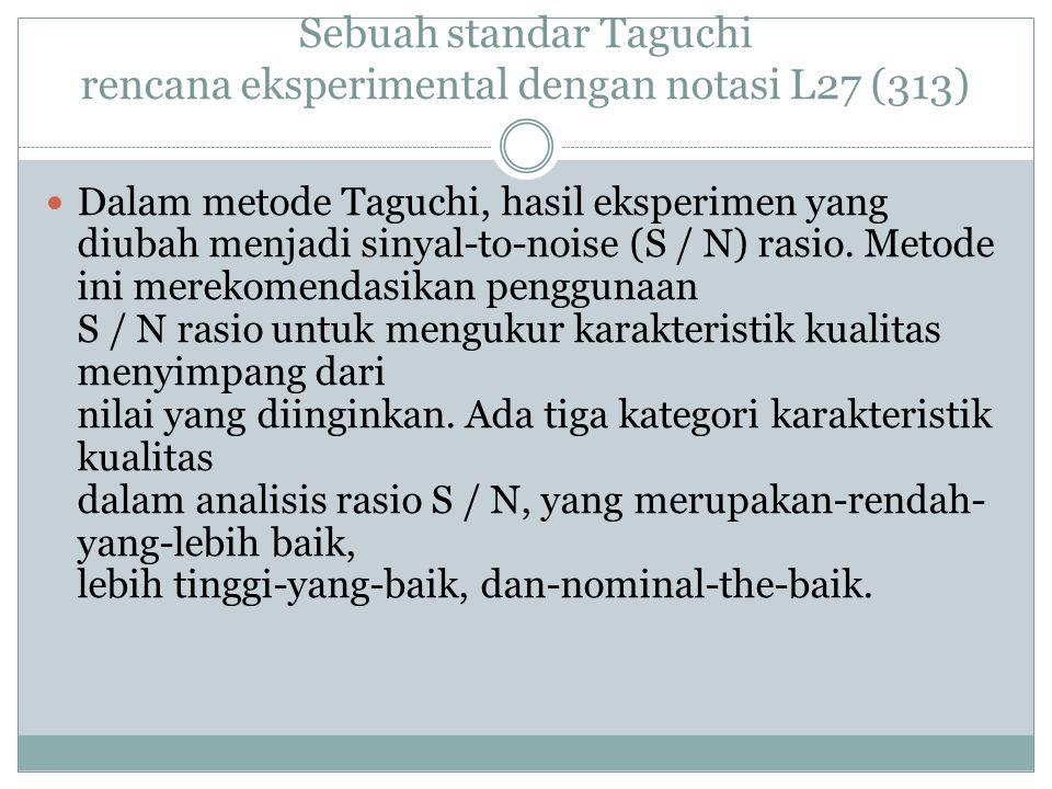 Sebuah standar Taguchi rencana eksperimental dengan notasi L27 (313) Dalam metode Taguchi, hasil eksperimen yang diubah menjadi sinyal-to-noise (S / N