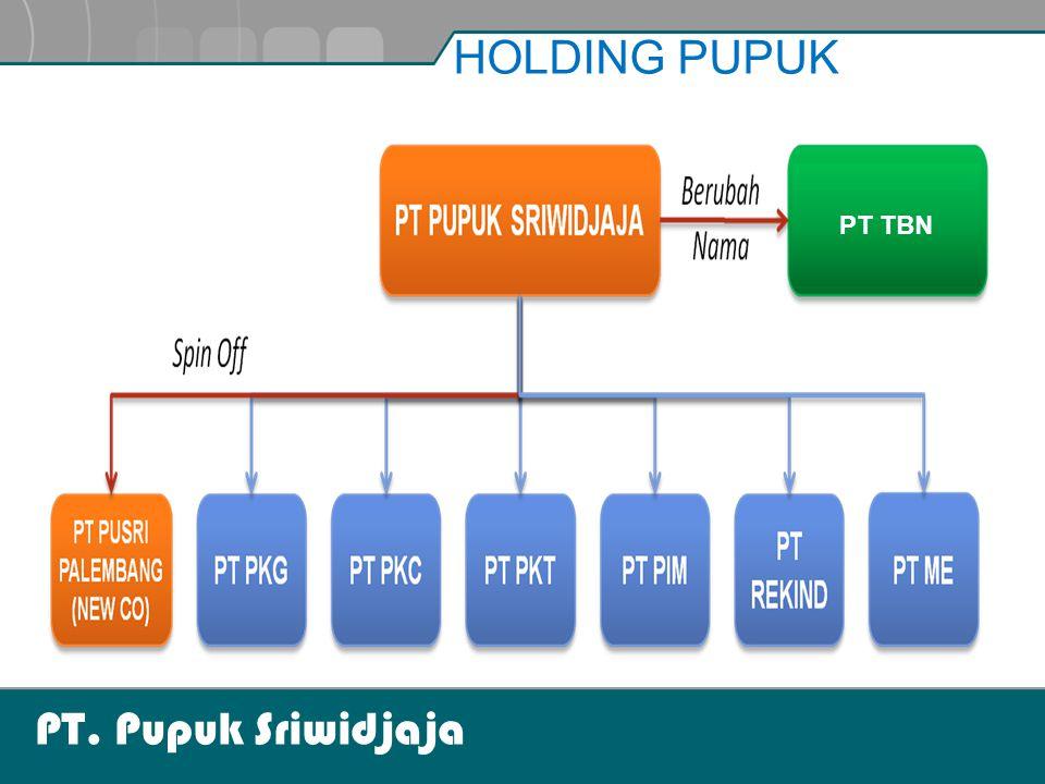 PT. Pupuk Sriwidjaja HOLDING PUPUK PT TBN
