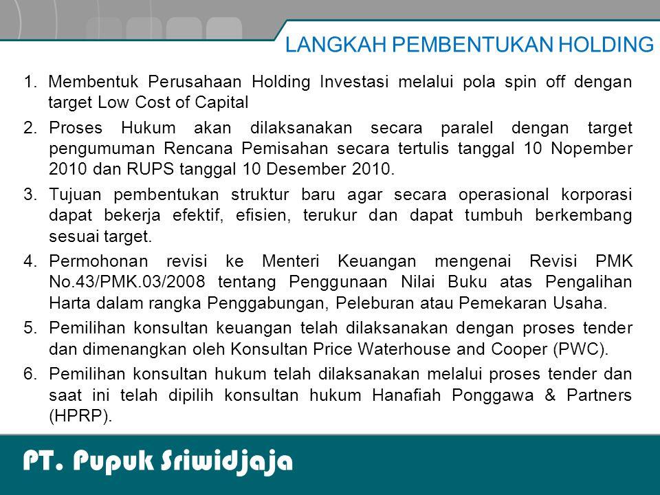 PT. Pupuk Sriwidjaja LANGKAH PEMBENTUKAN HOLDING 1.Membentuk Perusahaan Holding Investasi melalui pola spin off dengan target Low Cost of Capital 2.Pr
