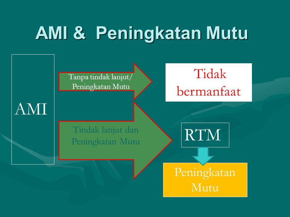AMI & Peningkatan Mutu AMI Tanpa tindak lanjut/ Peningkatan Mutu RTM Tindak lanjut dan Peningkatan Mutu Tidak bermanfaat