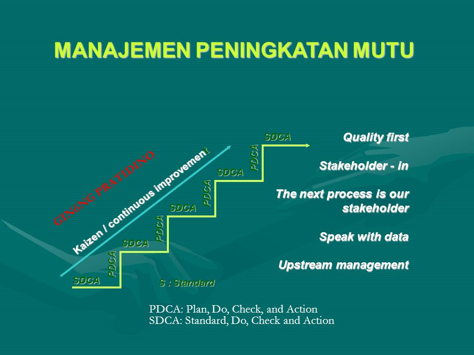 Quality first Stakeholder - in The next process is our stakeholder Speak with data Upstream management MANAJEMEN PENINGKATAN MUTU SDCA SDCA SDCA SDCA