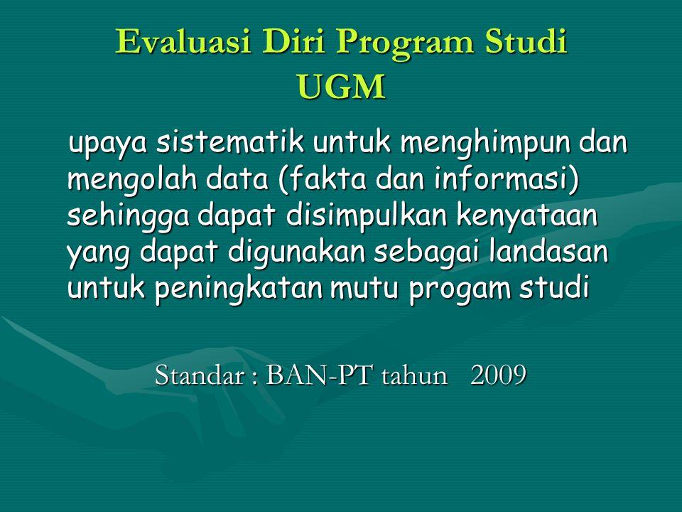 Contoh Leveling Ketersediaan dokumen mutu S1: 4.