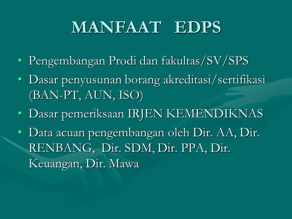 MANFAAT EDPS Pengembangan Prodi dan fakultas/SV/SPSPengembangan Prodi dan fakultas/SV/SPS Dasar penyusunan borang akreditasi/sertifikasi (BAN-PT, AUN, ISO)Dasar penyusunan borang akreditasi/sertifikasi (BAN-PT, AUN, ISO) Dasar pemeriksaan IRJEN KEMENDIKNASDasar pemeriksaan IRJEN KEMENDIKNAS Data acuan pengembangan oleh Dir.