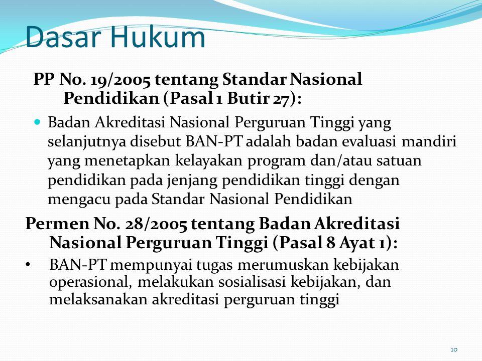 Dasar Hukum PP No. 19/2005 tentang Standar Nasional Pendidikan (Pasal 1 Butir 27): Badan Akreditasi Nasional Perguruan Tinggi yang selanjutnya disebut