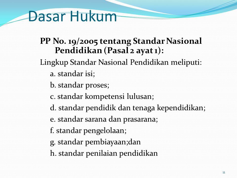Dasar Hukum PP No. 19/2005 tentang Standar Nasional Pendidikan (Pasal 2 ayat 1): Lingkup Standar Nasional Pendidikan meliputi: a. standar isi; b. stan