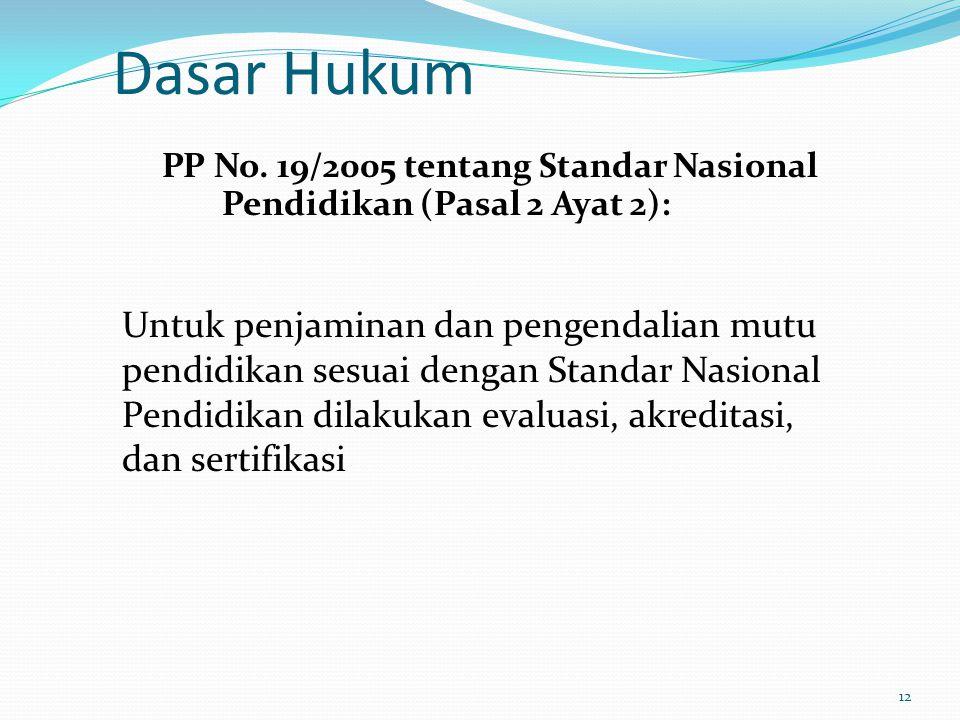 Dasar Hukum PP No. 19/2005 tentang Standar Nasional Pendidikan (Pasal 2 Ayat 2): Untuk penjaminan dan pengendalian mutu pendidikan sesuai dengan Stand