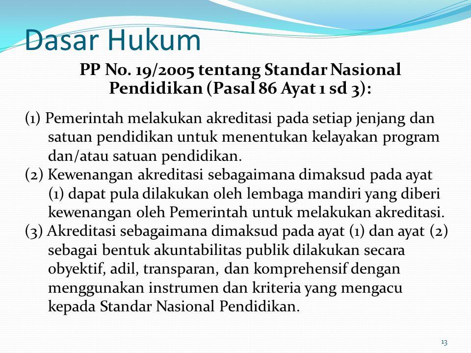 Dasar Hukum PP No. 19/2005 tentang Standar Nasional Pendidikan (Pasal 86 Ayat 1 sd 3): (1) Pemerintah melakukan akreditasi pada setiap jenjang dan sat