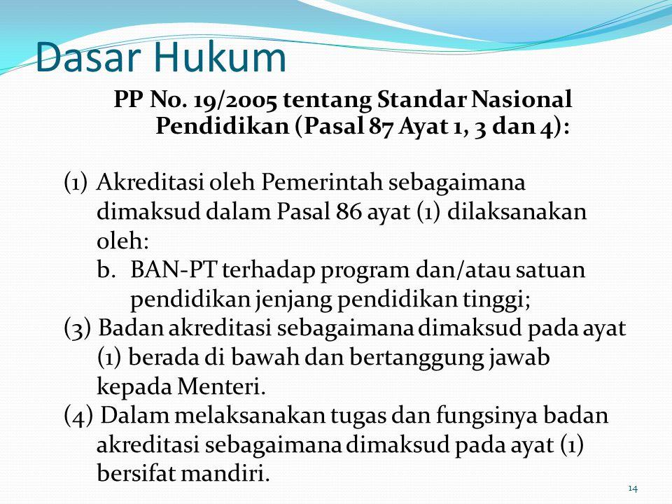 Dasar Hukum PP No. 19/2005 tentang Standar Nasional Pendidikan (Pasal 87 Ayat 1, 3 dan 4): (1)Akreditasi oleh Pemerintah sebagaimana dimaksud dalam Pa