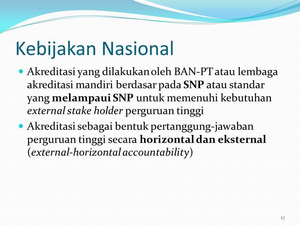 Kebijakan Nasional Akreditasi yang dilakukan oleh BAN-PT atau lembaga akreditasi mandiri berdasar pada SNP atau standar yang melampaui SNP untuk memen