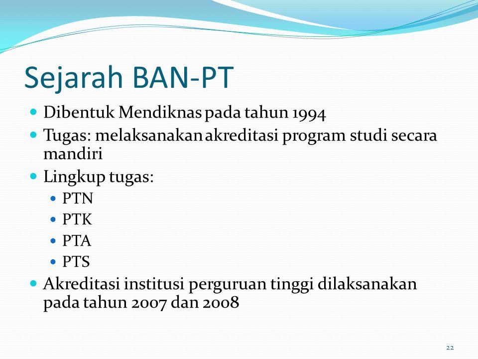 Sejarah BAN-PT Dibentuk Mendiknas pada tahun 1994 Tugas: melaksanakan akreditasi program studi secara mandiri Lingkup tugas: PTN PTK PTA PTS Akreditas