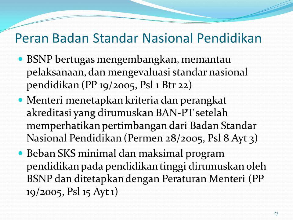 Peran Badan Standar Nasional Pendidikan BSNP bertugas mengembangkan, memantau pelaksanaan, dan mengevaluasi standar nasional pendidikan (PP 19/2005, P