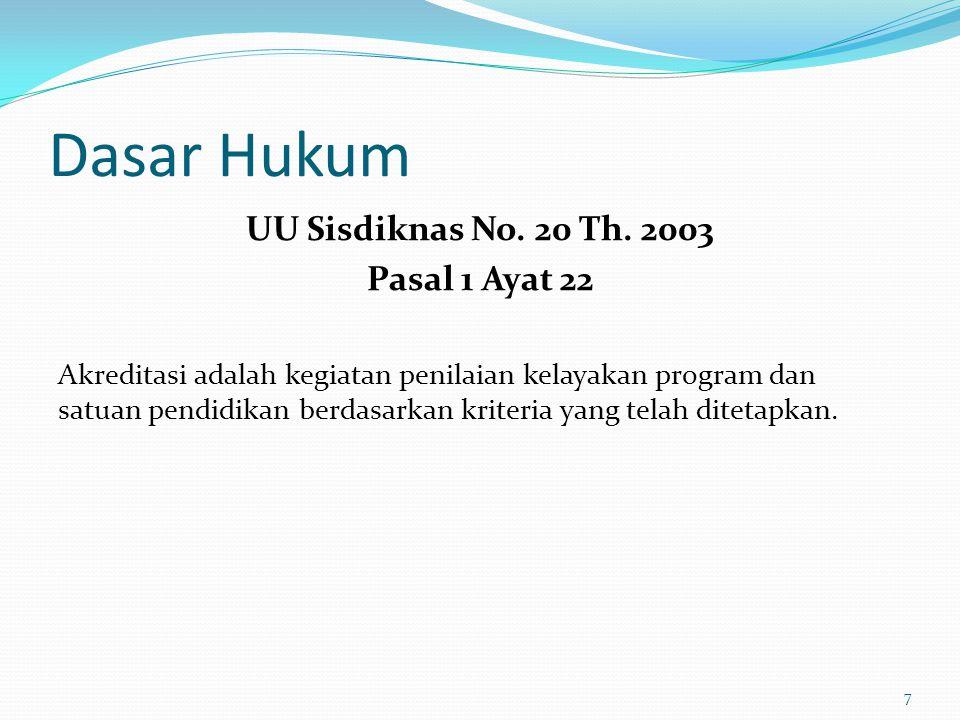 UU Sisdiknas No. 20 Th. 2003 Pasal 1 Ayat 22 Akreditasi adalah kegiatan penilaian kelayakan program dan satuan pendidikan berdasarkan kriteria yang te