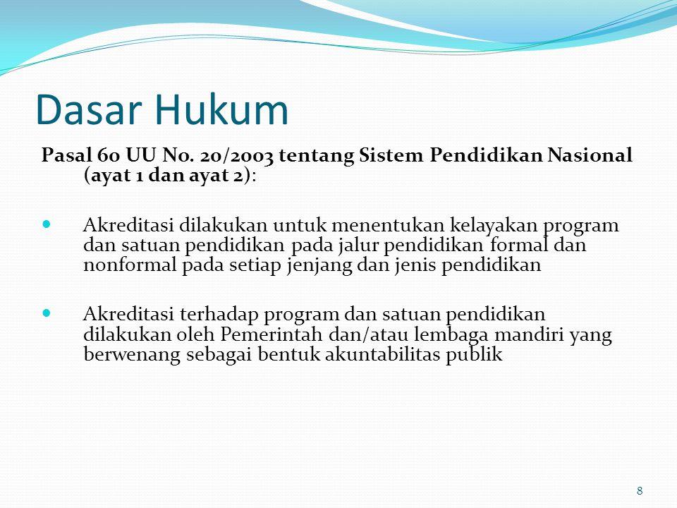 Dasar Hukum Pasal 60 UU No. 20/2003 tentang Sistem Pendidikan Nasional (ayat 1 dan ayat 2): Akreditasi dilakukan untuk menentukan kelayakan program da