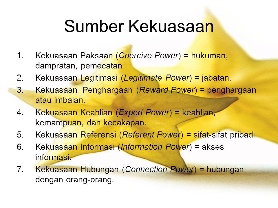 Sumber Kekuasaan 1.Kekuasaan Paksaan (Coercive Power) = hukuman, dampratan, pemecatan 2.Kekuasaan Legitimasi (Legitimate Power) = jabatan. 3.Kekuasaan